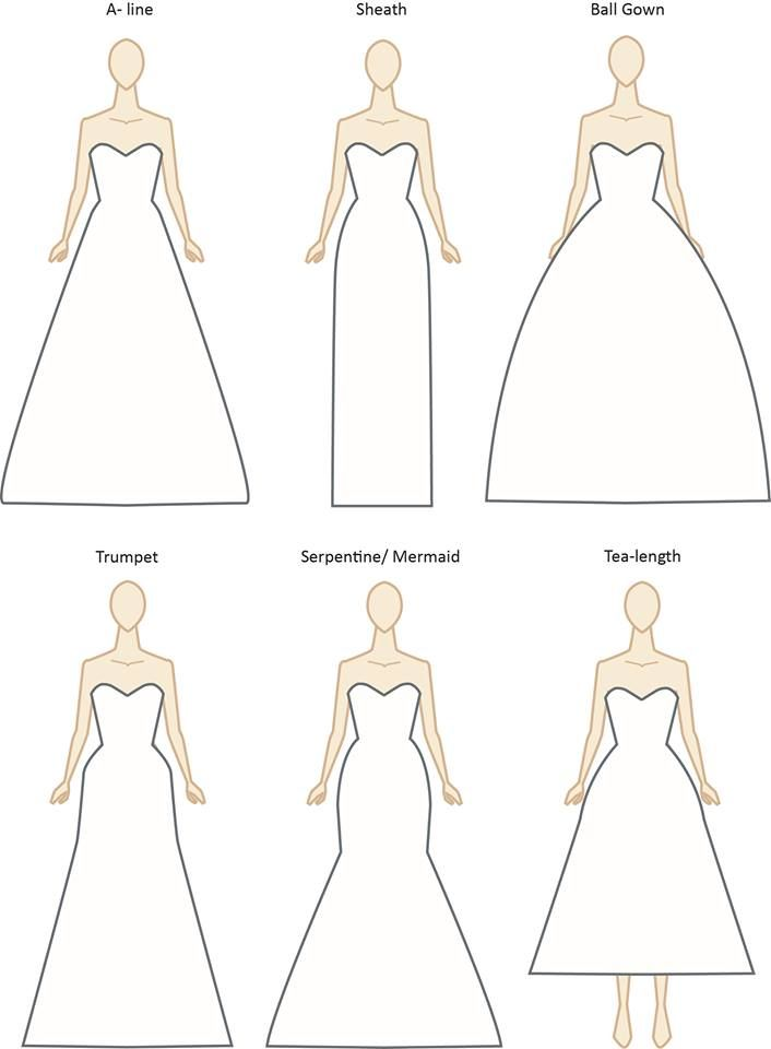 4 popular silhouettes available in wedding dress shops in liverpool